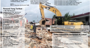 [Update] Bencana Alam Gempa Bumi Aceh